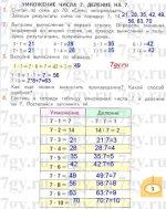 Дорофеев математика 3 класс 1 часть – ГДЗ Математика 3 класс учебник 1 часть. Дорофеев, Миракова, Бука. Готовые ответы на задания, решебник