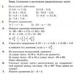 Ответы по математике 6 класс домашняя работа – ГДЗ по Математике за 6 класс