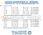 Гдз от путина по математике петерсон 4 класс – ГДЗ от Путина по математике 4 класс Петерсон 3 части