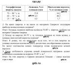География 6 класс решебник дронов – ГДЗ по географии 6 класс рабочая тетрадь Дронов Савельева