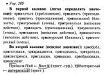 Решебник русский язык 6 класс ладыженская 2019 класс часть 1 – ГДЗ по Русскому языку 6 класс Ладыженская, Решебник