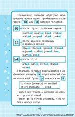 Английский язык 1 4 классы – Английский язык, 1-4 класс, В схемах и таблицах, Вакуленко Н.Л., 2011